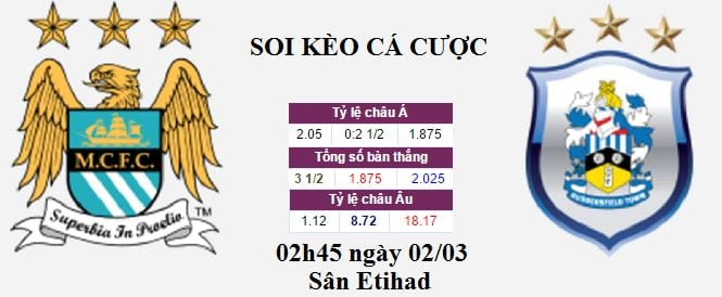 soi-keo-man-city-mc-vs-huddersfield-02h45-ngay-0203-tu-tin-chien-thang