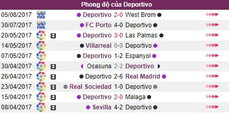Ty le cuoc Deportivo vs Real Madrid hom nay 3h15 21/08: Dung do DKVD hinh anh 3