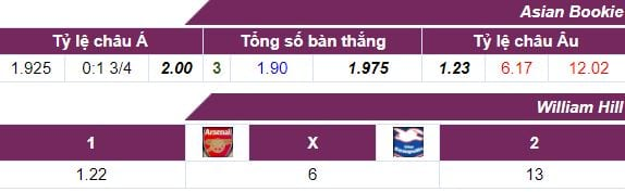 ty-le-keo-arsenal-vs-brighton-ngay-0110-luc-18h00-hom-nay-anh2