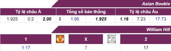 ty-le-keo-man-utd-vs-crystal-ngay-3009-luc-21h00-hom-nay-anh2