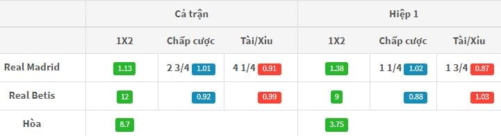 ty-le-keo-real-vs-betis-luc-3h00-ngay-2109-hom-nay-noi-tiep-chien-thang-hinh-anh1