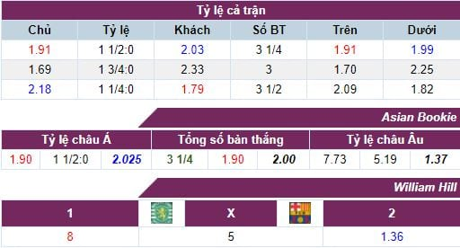 ty-le-keo-sporting-cp-vs-barcelona-hom-nay-1h45-ngay-2809-anh2