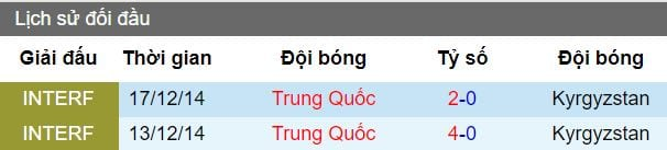soi ty le keo trung quoc vs kyrgyzstan hinh anh 4