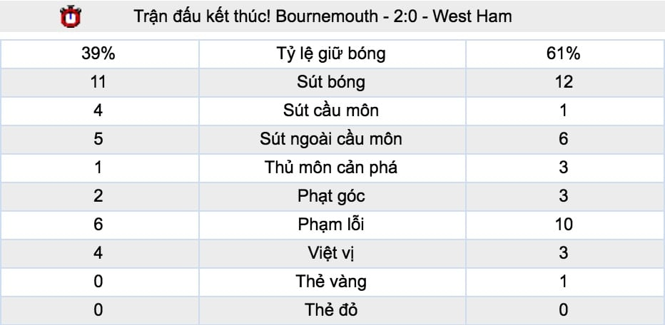 Ty le ca cuoc West Ham vs Liverpool hinh anh 4