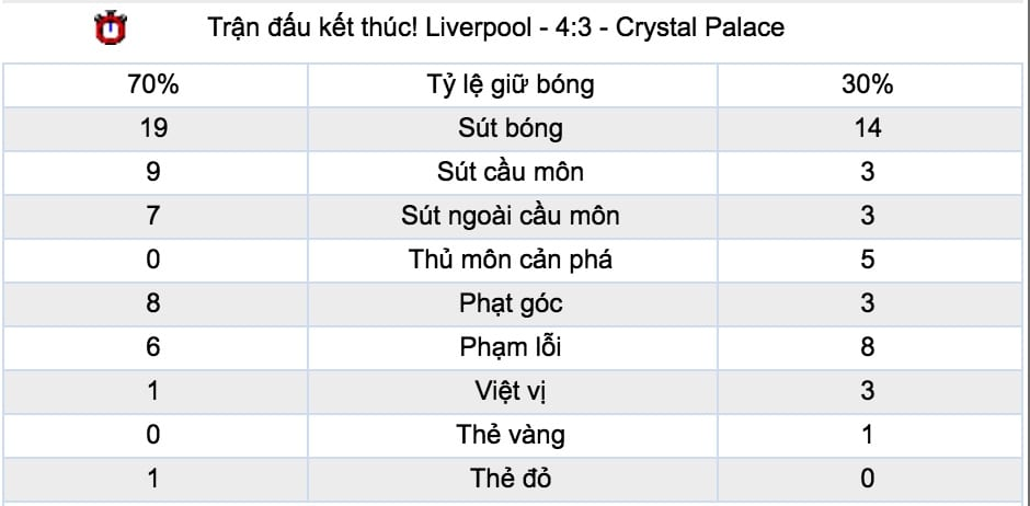 Ty le ca cuoc West Ham vs Liverpool hinh anh 5