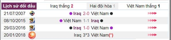 ty le keo iraq vs viet nam hinh anh 4