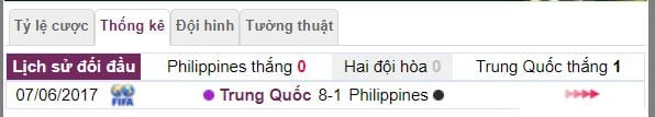 ty le keo nha cai philippines vs trung quoc hinh anh 3